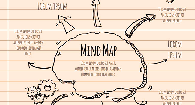 see case - Mindmap infographic
